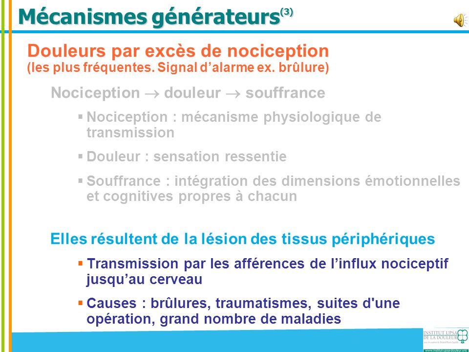 Mécanismes générateurs (3) Douleurs par excès de nociception (les plus fréquentes. Signal dalarme ex. brûlure) Nociception douleur souffrance Nocicept
