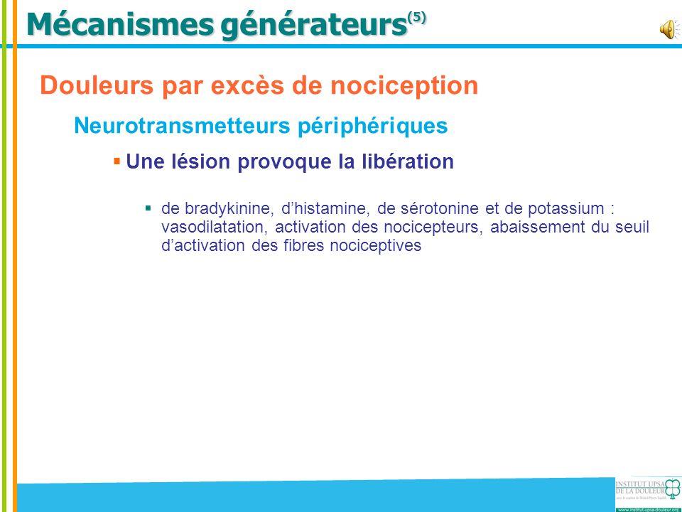 Mécanismes générateurs (5) Douleurs par excès de nociception Neurotransmetteurs périphériques Une lésion provoque la libération de bradykinine, dhista