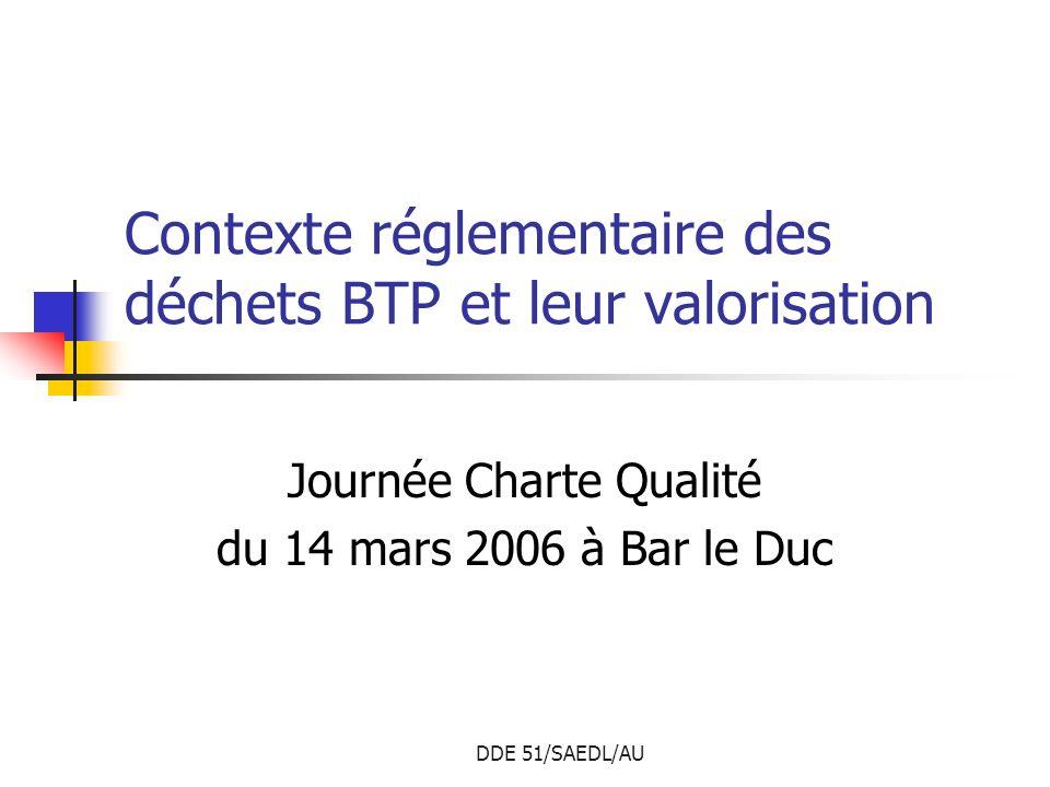 DDE 51/SAEDL/AU Contexte général En France, 131 000 000 tonnes de déchets sont générés chaque année par le BTP 100 000 000 T par les Travaux Publics 31 000 T par le Bâtiment