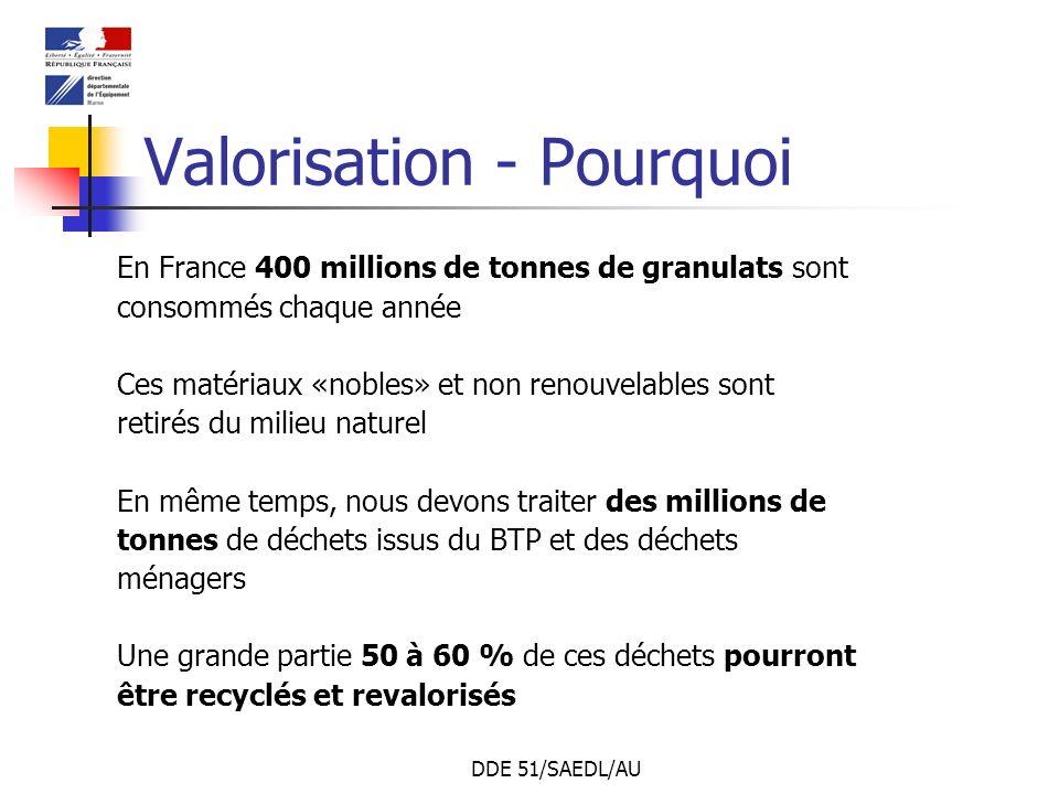 DDE 51/SAEDL/AU Valorisation - Pourquoi En France 400 millions de tonnes de granulats sont consommés chaque année Ces matériaux «nobles» et non renouv
