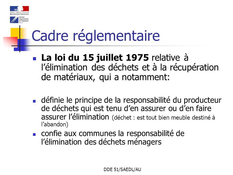 DDE 51/SAEDL/AU Cadre réglementaire La loi du 13 juillet 1992 qui a rénové la loi cadre de 1975, en initiant une politique plus ambitieuse avec les priorités: de prévention et de réduction à la source de traitement à proximité de valorisation et de recyclage dobligation de création des plans départementaux des déchets ménagers dinformation du public