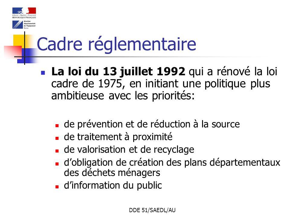 DDE 51/SAEDL/AU Cadre réglementaire La loi du 13 juillet 1992 qui a rénové la loi cadre de 1975, en initiant une politique plus ambitieuse avec les pr
