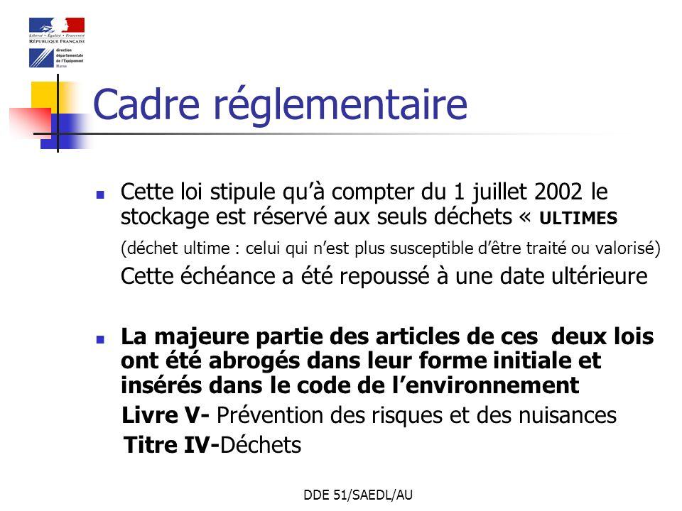DDE 51/SAEDL/AU Cadre réglementaire Cette loi stipule quà compter du 1 juillet 2002 le stockage est réservé aux seuls déchets « ULTIMES (déchet ultime