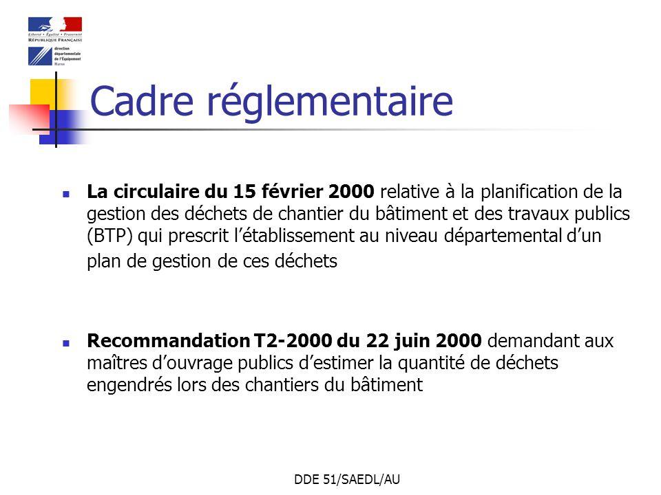 DDE 51/SAEDL/AU Cadre réglementaire La circulaire du 15 février 2000 relative à la planification de la gestion des déchets de chantier du bâtiment et