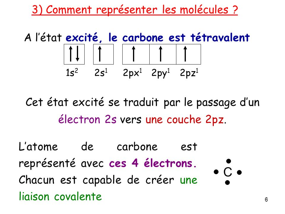 C Latome de carbone est représenté avec ces 4 électrons.