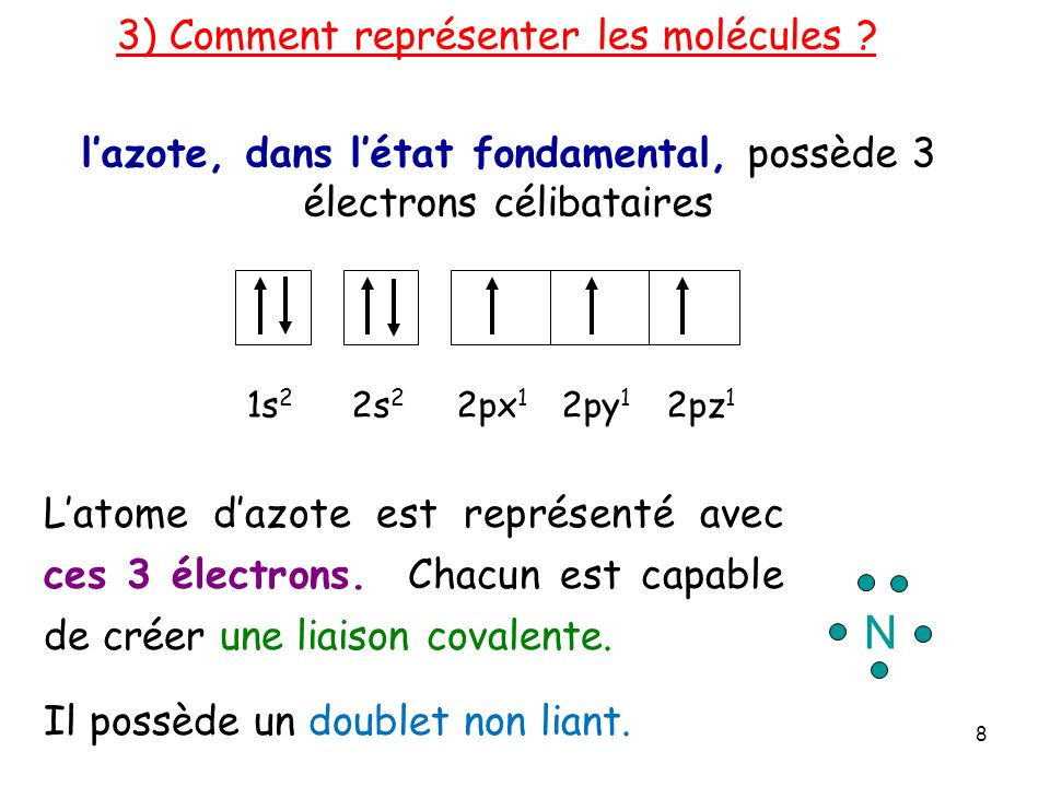 Latome dazote est représenté avec ces 3 électrons.