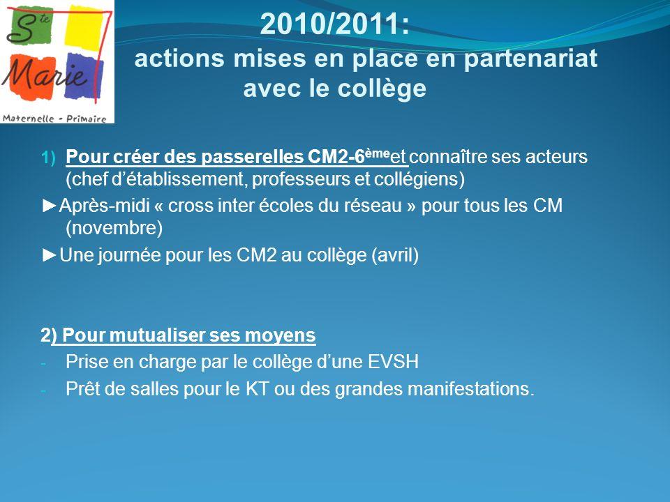 2010/2011: actions mises en place en partenariat avec le collège 1) Pour créer des passerelles CM2-6 ème et connaître ses acteurs (chef détablissement