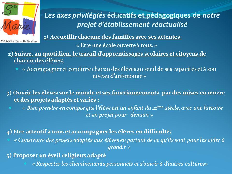 Les axes privilégiés éducatifs et pédagogiques de notre projet détablissement réactualisé 1) Accueillir chacune des familles avec ses attentes: « Etre