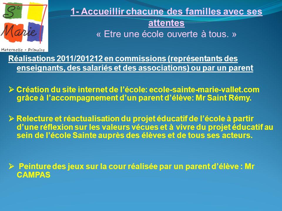 1- Accueillir chacune des familles avec ses attentes « Etre une école ouverte à tous. » Réalisations 2011/201212 en commissions (représentants des ens