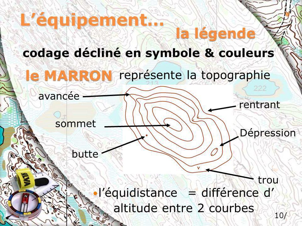10/ Léquipement… codage décliné en symbole & couleurs la légende le MARRON représente la topographie sommet butte avancée rentrant Dépression trou léquidistance = différence d altitude entre 2 courbes