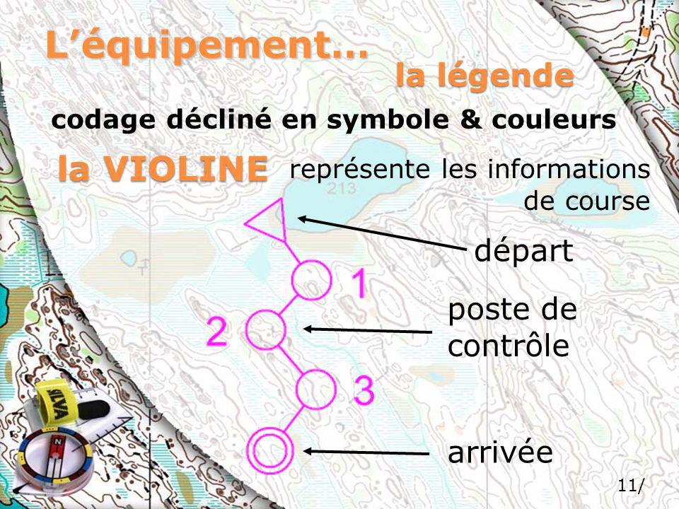 Léquipement… codage décliné en symbole & couleurs la légende la VIOLINE représente les informations de course départ poste de contrôle arrivée 11/