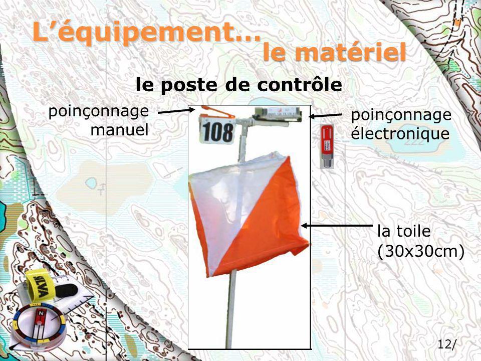 Léquipement… le poste de contrôle le matériel la toile (30x30cm) poinçonnage électronique poinçonnage manuel 12/