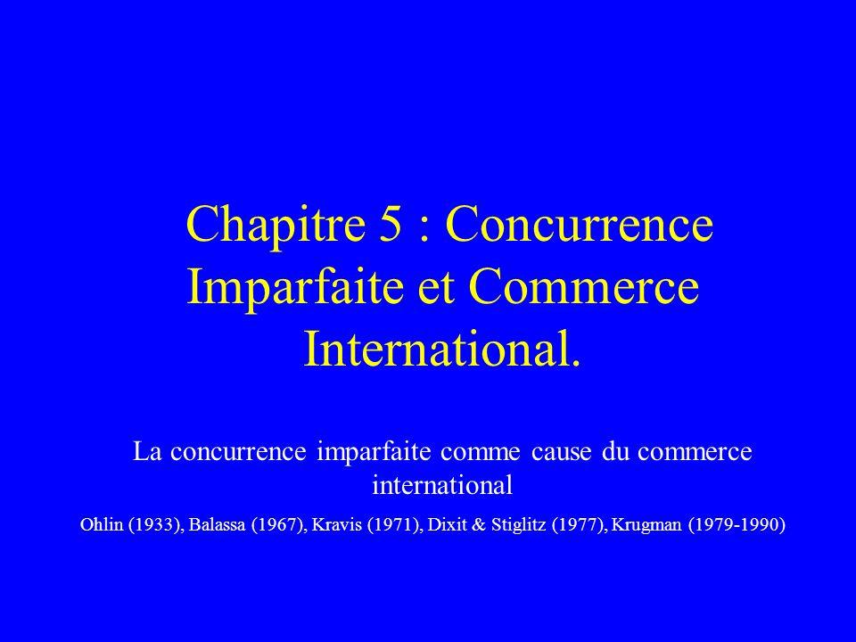Chapitre 5 : Concurrence Imparfaite et Commerce International. La concurrence imparfaite comme cause du commerce international Ohlin (1933), Balassa (