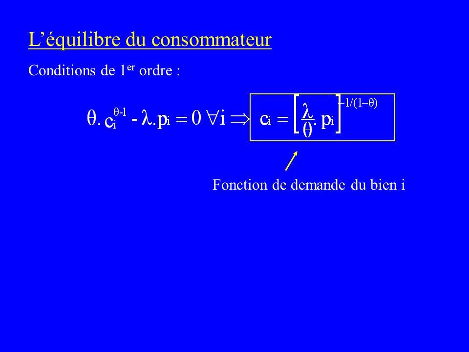 Léquilibre du consommateur Conditions de 1 er ordre : Fonction de demande du bien i