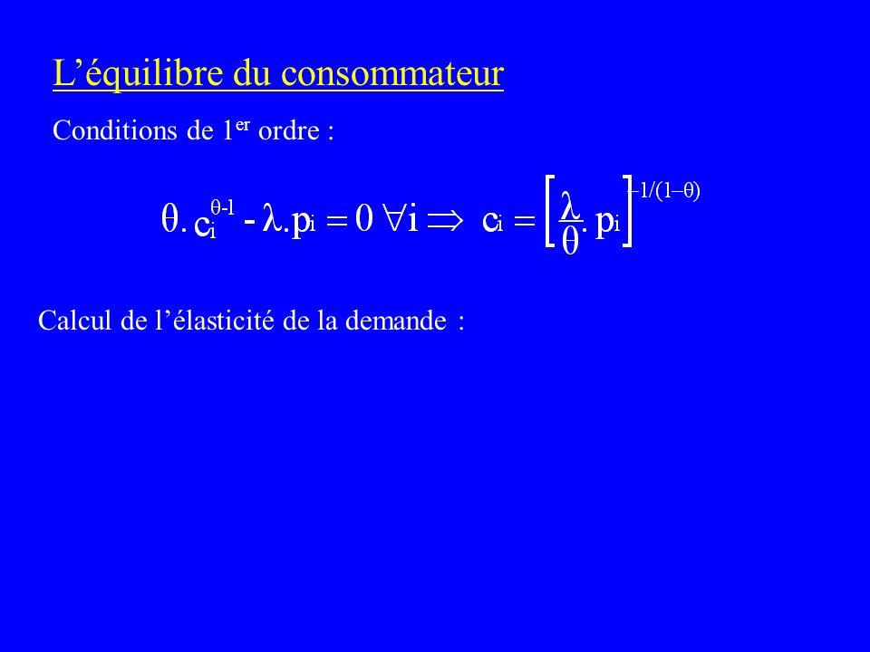 Léquilibre du consommateur Conditions de 1 er ordre : Calcul de lélasticité de la demande :
