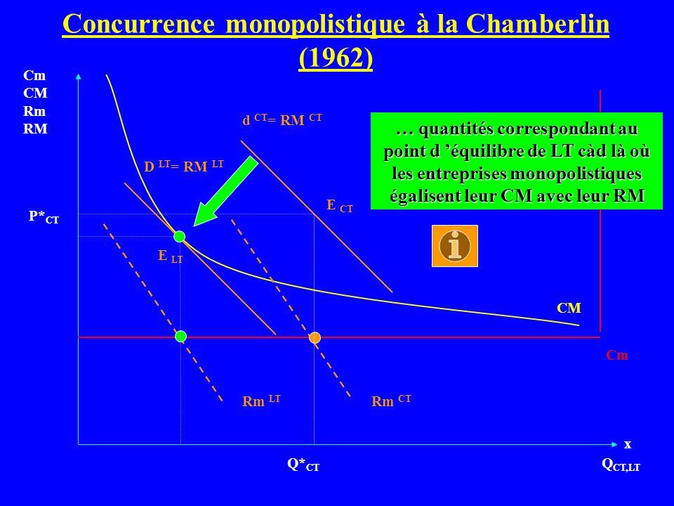Q CT,LT Cm CM Rm RM Cm d CT = RM CT CM Q* CT P* CT Rm CT D LT = RM LT Rm LT E CT E LT … quantités correspondant au point d équilibre de LT càd là où l