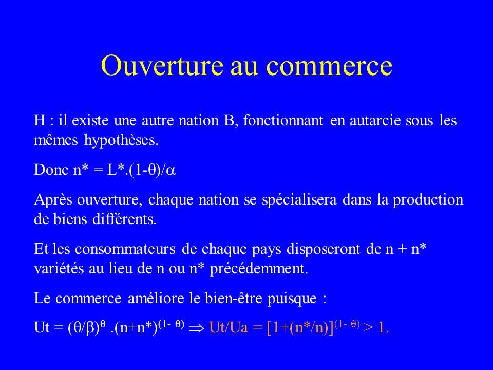 Ouverture au commerce H : il existe une autre nation B, fonctionnant en autarcie sous les mêmes hypothèses. Donc n* = L*.(1- )/ Après ouverture, chaqu