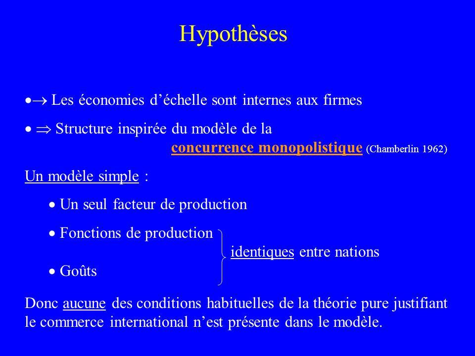 Les économies déchelle sont internes aux firmes Structure inspirée du modèle de la concurrence monopolistique (Chamberlin 1962) Un modèle simple : Un