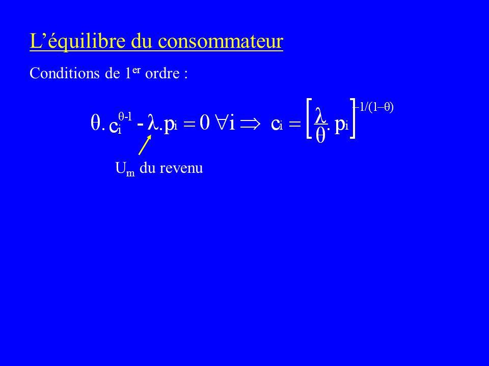 Léquilibre du consommateur Conditions de 1 er ordre : U m du revenu