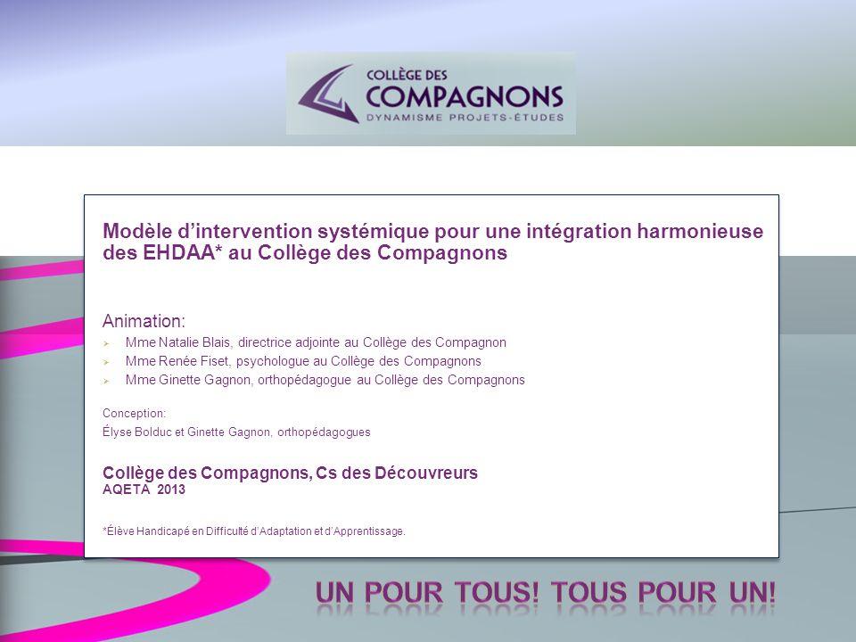 Modèle dintervention systémique pour une intégration harmonieuse des EHDAA* au Collège des Compagnons Animation: Mme Natalie Blais, directrice adjoint