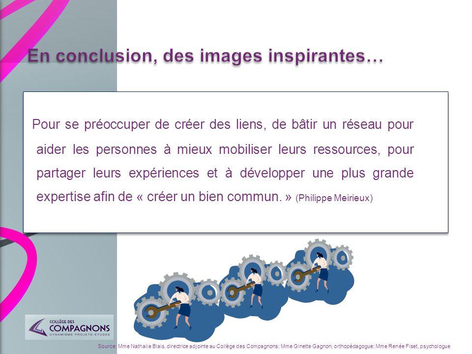 Source: Mme Nathalie Blais, directrice adjointe au Collège des Compagnons; Mme Ginette Gagnon, orthopédagogue; Mme Renée Fiset, psychologue Pour se pr