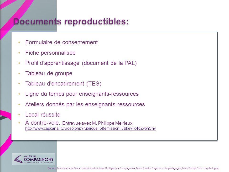 Source: Mme Nathalie Blais, directrice adjointe au Collège des Compagnons; Mme Ginette Gagnon, orthopédagogue; Mme Renée Fiset, psychologue Formulaire