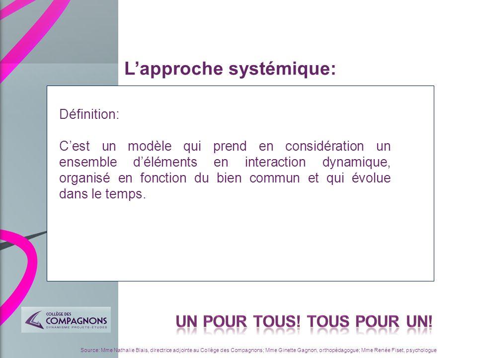 Lapproche systémique: Définition: Cest un modèle qui prend en considération un ensemble déléments en interaction dynamique, organisé en fonction du bi