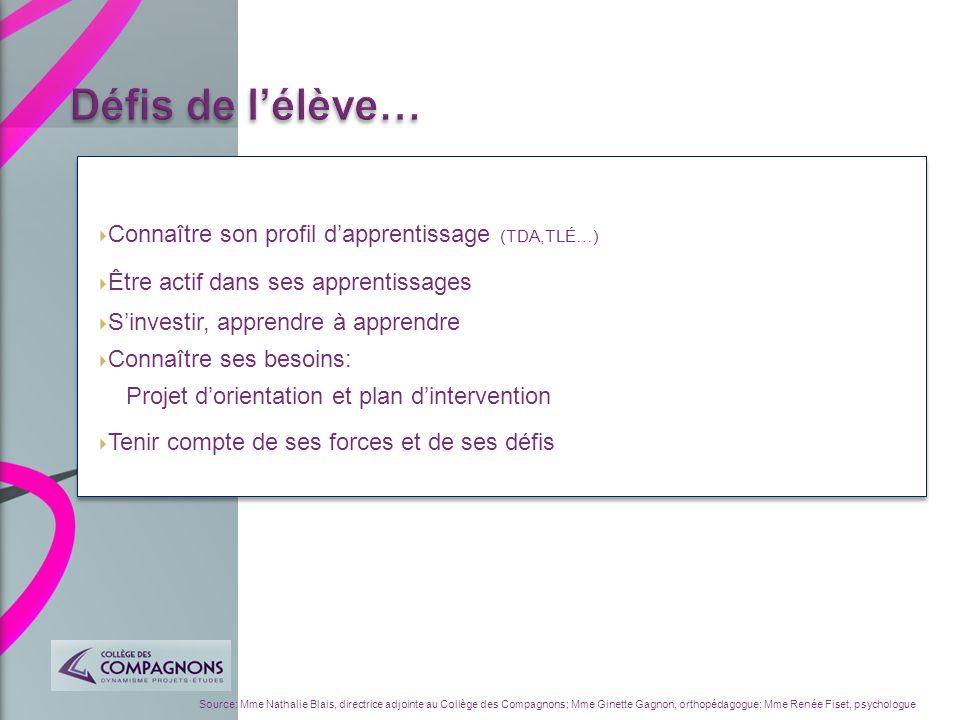 Source: Mme Nathalie Blais, directrice adjointe au Collège des Compagnons; Mme Ginette Gagnon, orthopédagogue; Mme Renée Fiset, psychologue Connaître