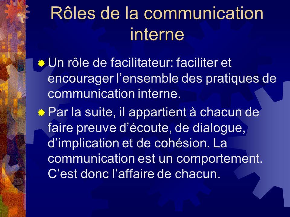 Rôles de la communication interne Un rôle de facilitateur: faciliter et encourager lensemble des pratiques de communication interne.