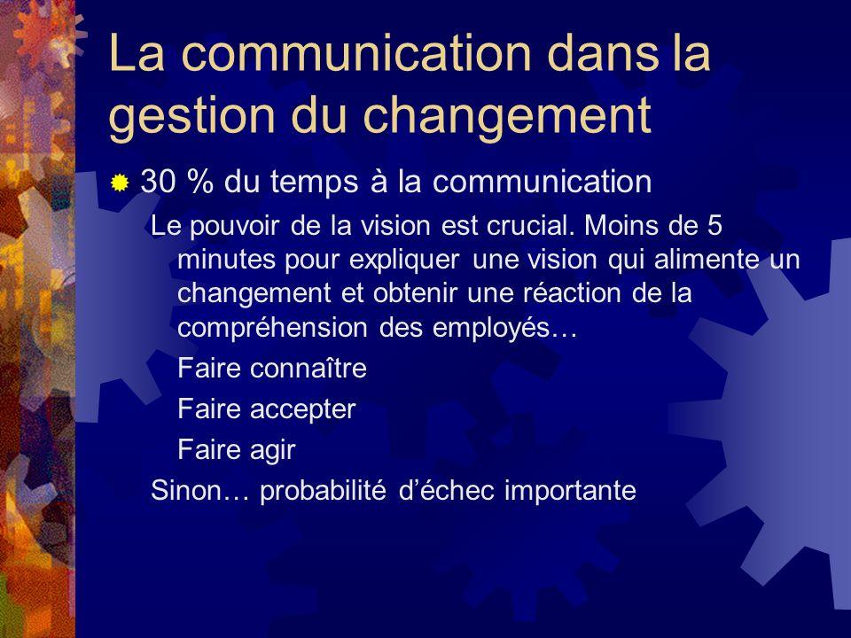 La communication dans la gestion du changement 30 % du temps à la communication Le pouvoir de la vision est crucial.
