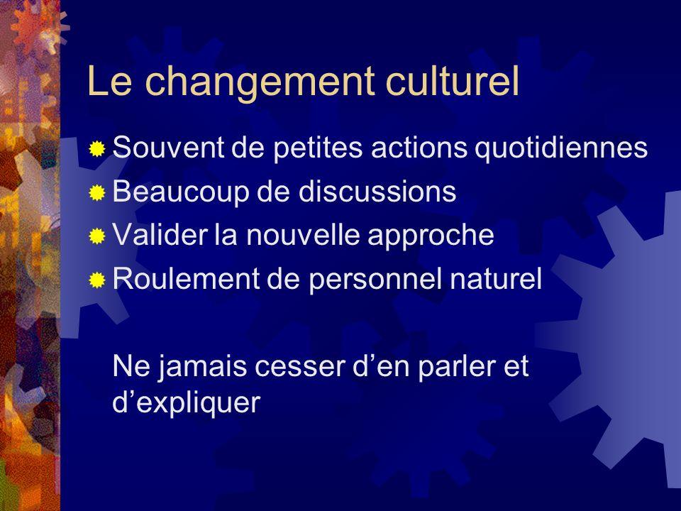 Le changement culturel Souvent de petites actions quotidiennes Beaucoup de discussions Valider la nouvelle approche Roulement de personnel naturel Ne jamais cesser den parler et dexpliquer