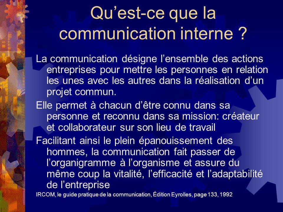Quest-ce que la communication interne .