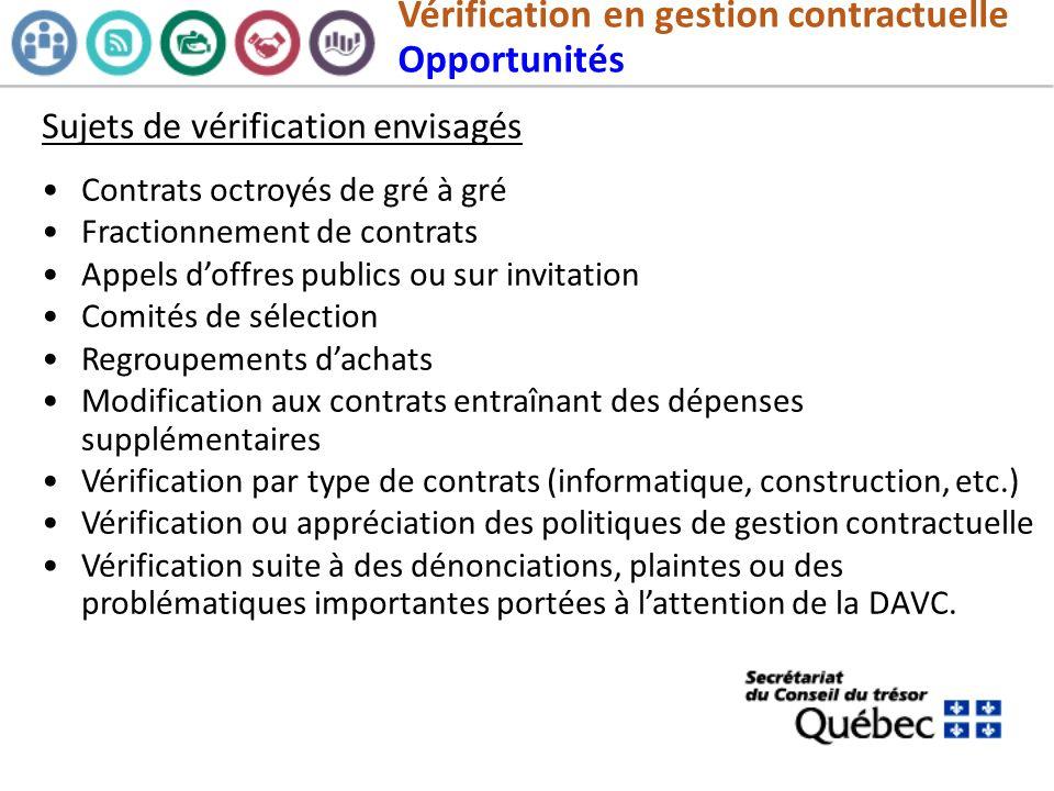 Vérification en gestion contractuelle Opportunités Sujets de vérification envisagés Contrats octroyés de gré à gré Fractionnement de contrats Appels d