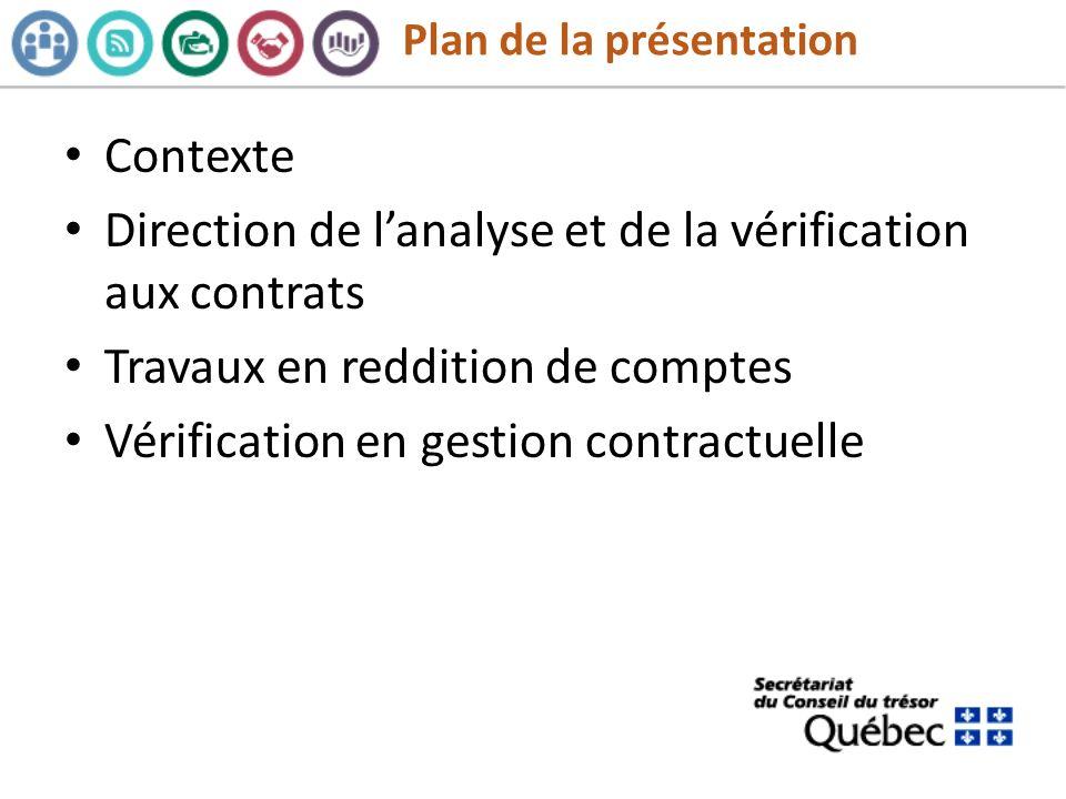Plan de la présentation Contexte Direction de lanalyse et de la vérification aux contrats Travaux en reddition de comptes Vérification en gestion cont