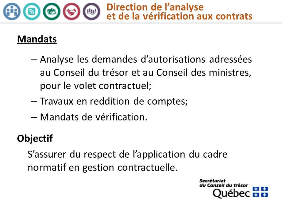 Direction de lanalyse et de la vérification aux contrats Mandats – Analyse les demandes dautorisations adressées au Conseil du trésor et au Conseil de