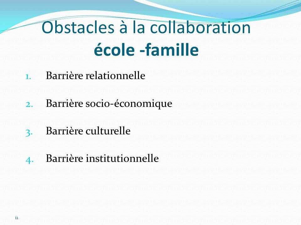 Obstacles à la collaboration école -famille 1. Barrière relationnelle 2. Barrière socio-économique 3. Barrière culturelle 4. Barrière institutionnelle