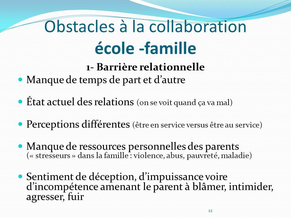 Obstacles à la collaboration école -famille 1- Barrière relationnelle Manque de temps de part et dautre État actuel des relations (on se voit quand ça