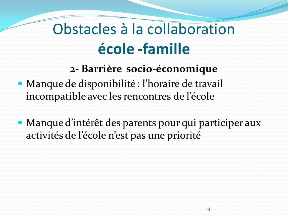 Obstacles à la collaboration école -famille 2- Barrière socio-économique Manque de disponibilité : lhoraire de travail incompatible avec les rencontre