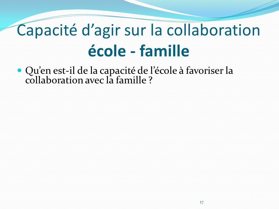 Capacité dagir sur la collaboration école - famille Quen est-il de la capacité de lécole à favoriser la collaboration avec la famille ? 17