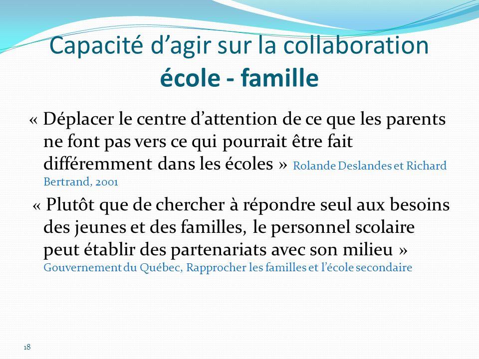 Capacité dagir sur la collaboration école - famille « Déplacer le centre dattention de ce que les parents ne font pas vers ce qui pourrait être fait d