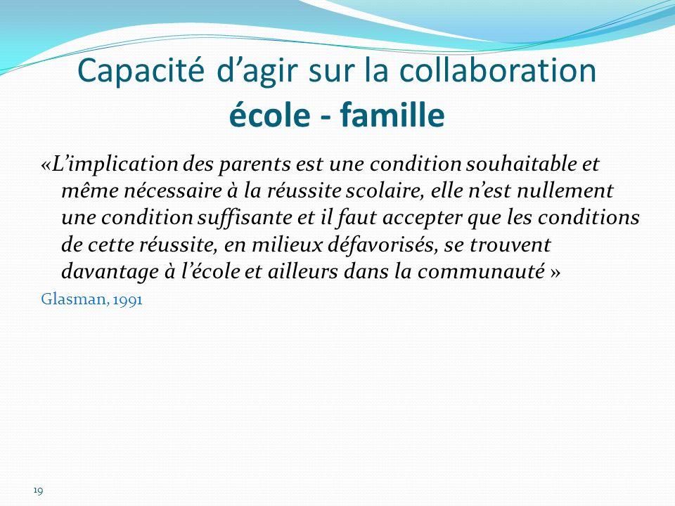 Capacité dagir sur la collaboration école - famille «Limplication des parents est une condition souhaitable et même nécessaire à la réussite scolaire,