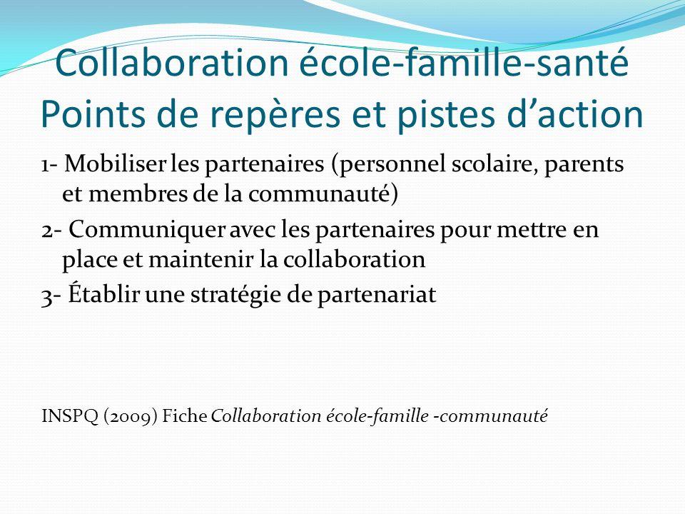 Collaboration école-famille-santé Points de repères et pistes daction 1- Mobiliser les partenaires (personnel scolaire, parents et membres de la commu