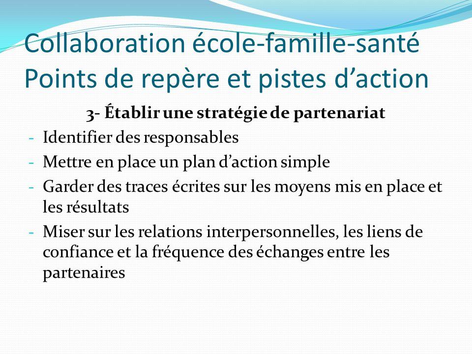 Collaboration école-famille-santé Points de repère et pistes daction 3- Établir une stratégie de partenariat - Identifier des responsables - Mettre en