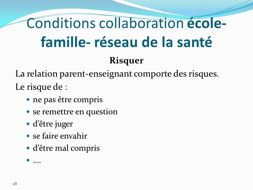 Conditions collaboration école- famille- réseau de la santé Risquer La relation parent-enseignant comporte des risques. Le risque de : ne pas être com
