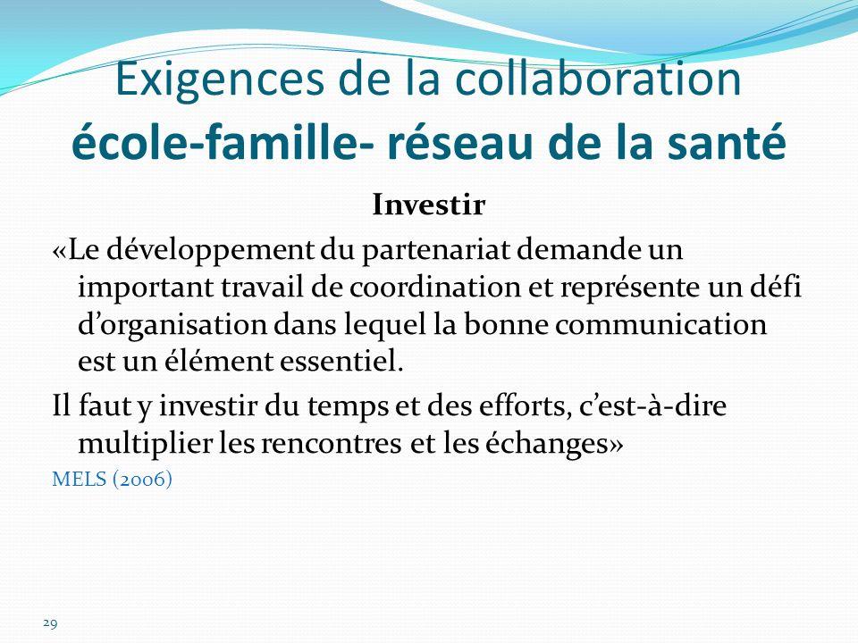 Exigences de la collaboration école-famille- réseau de la santé Investir «Le développement du partenariat demande un important travail de coordination
