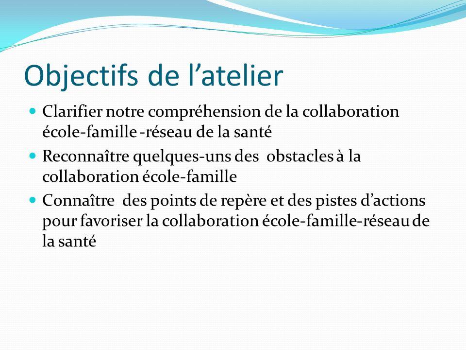 Objectifs de latelier Clarifier notre compréhension de la collaboration école-famille -réseau de la santé Reconnaître quelques-uns des obstacles à la