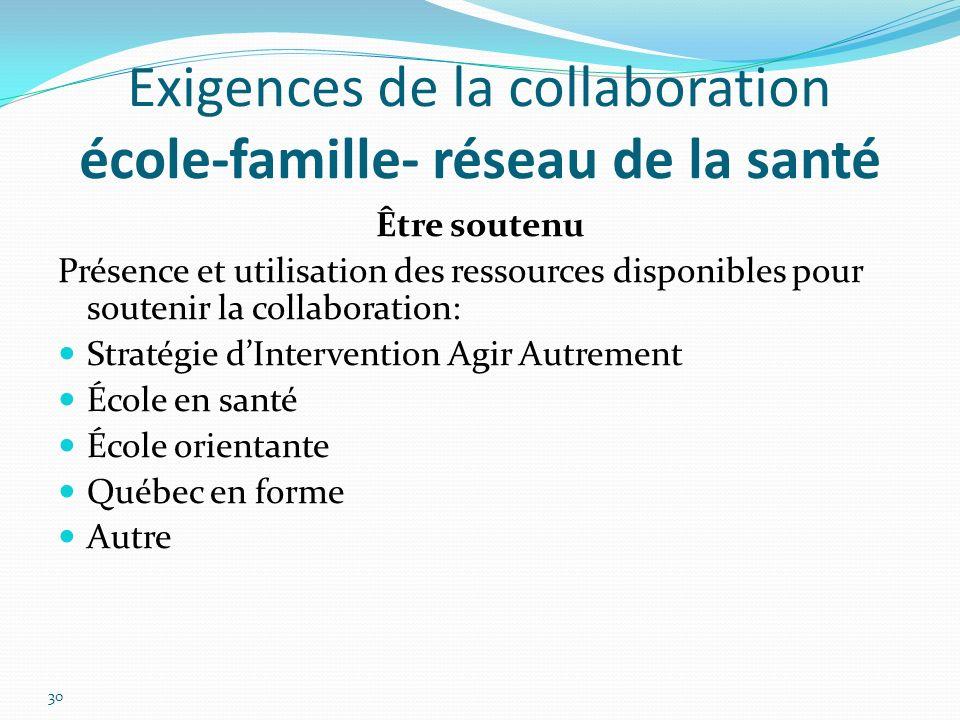 Exigences de la collaboration école-famille- réseau de la santé Être soutenu Présence et utilisation des ressources disponibles pour soutenir la colla