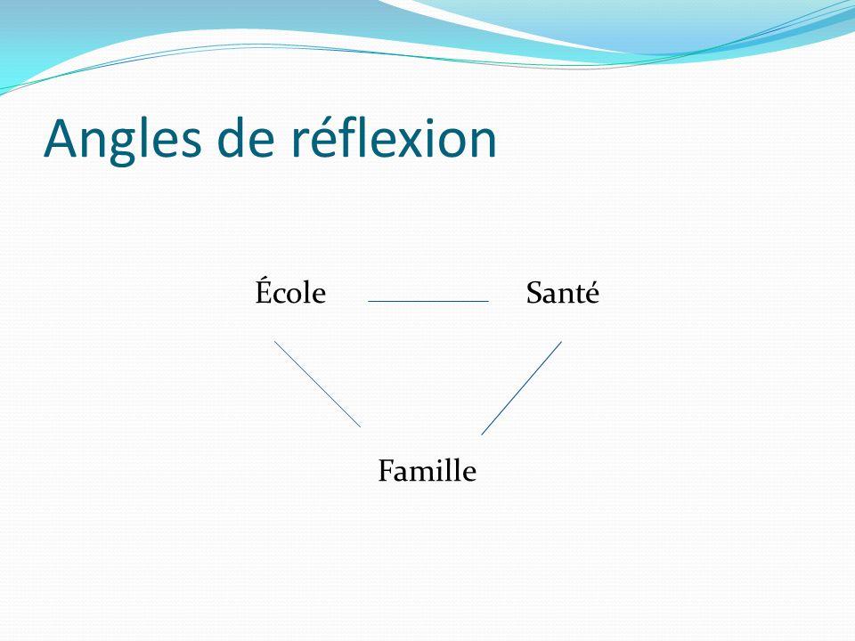Angles de réflexion École Santé Famille