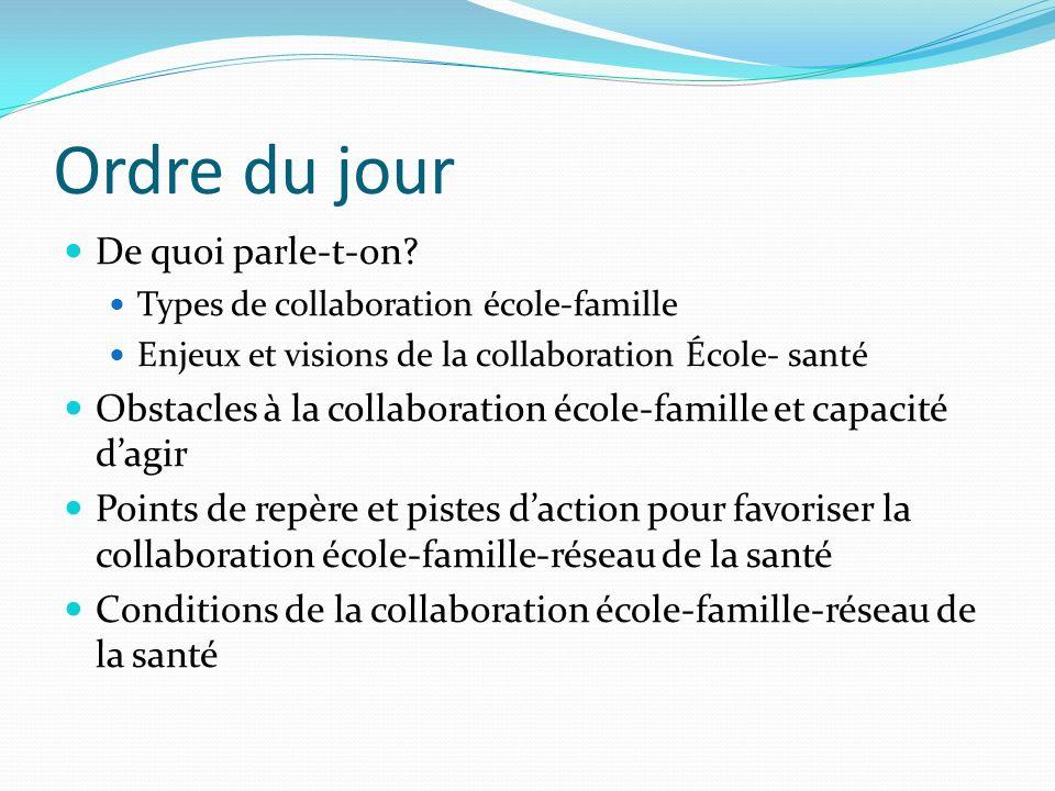 Ordre du jour De quoi parle-t-on? Types de collaboration école-famille Enjeux et visions de la collaboration École- santé Obstacles à la collaboration
