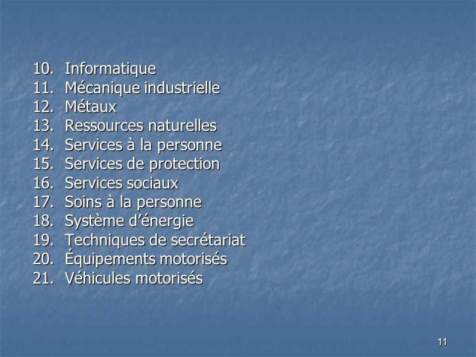 11 10. Informatique 11. Mécanique industrielle 12.